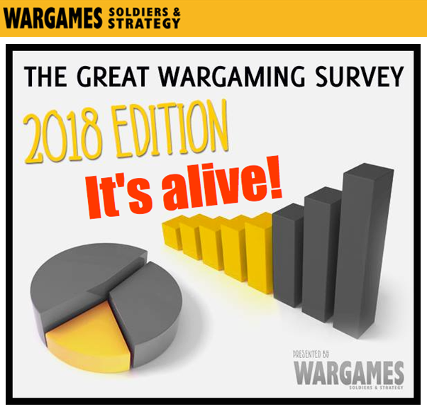 The Great Wargaming Survey 2018!